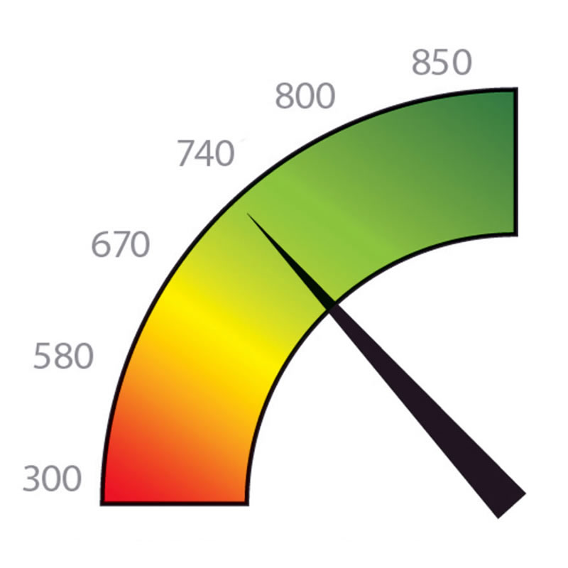 Credit Report Rating thermometer with arrow at 740 - lighter green.